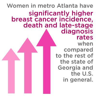 metro-Atlanta-need